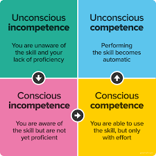 Unconscious incompetence to conscious incompetence to unconscious competence to conscious competence