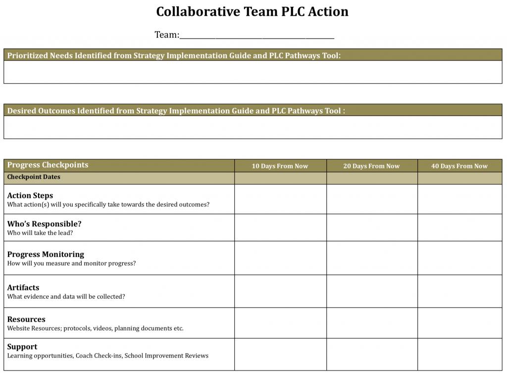 Collaborative Team PLC Action
