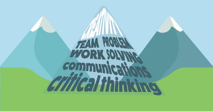 Creativity, Teamwork, Problem Solving, Communications, Critical Thinking