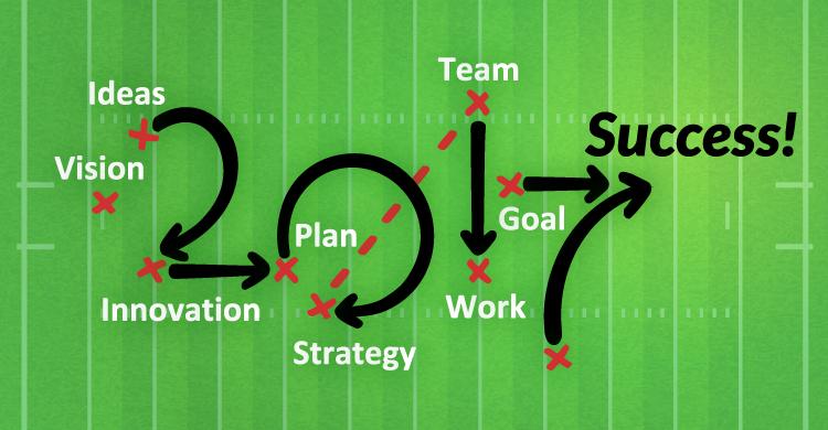 Stratigic planning is vital to improving learning.