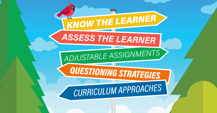 Know the Learner, Assess the Learner, Adjustable Assignments, Questioning Strategies, Curriculum Approaches